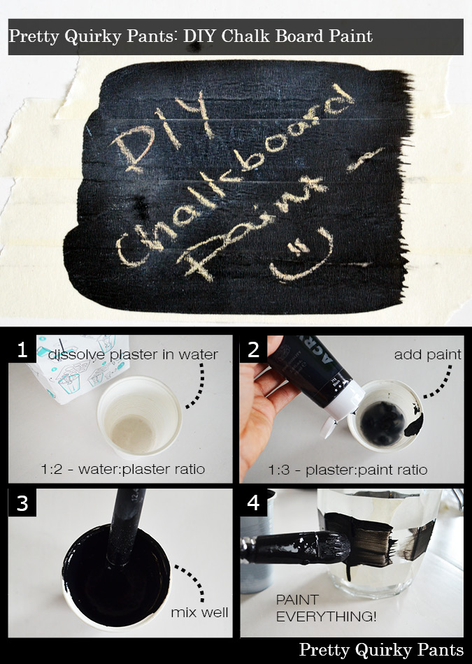 chalk board paint - instruction