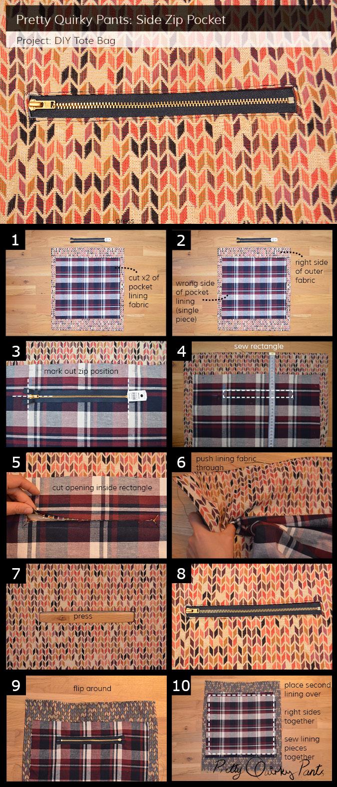 Instruction Layout - tote bag zipper pocket